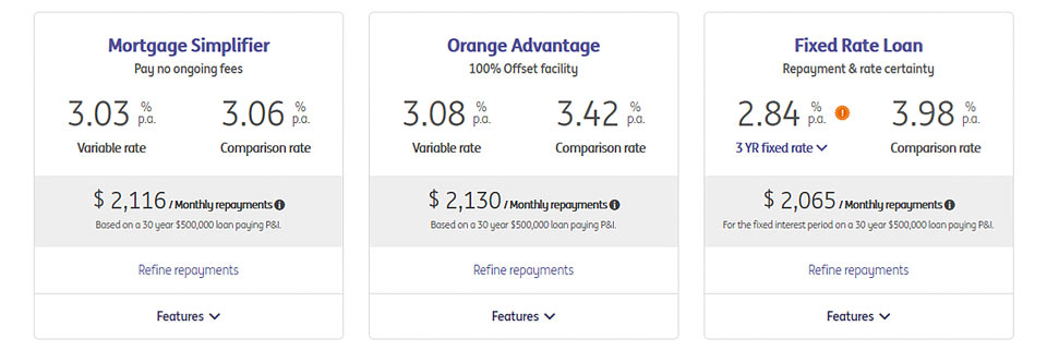 compare ING loans