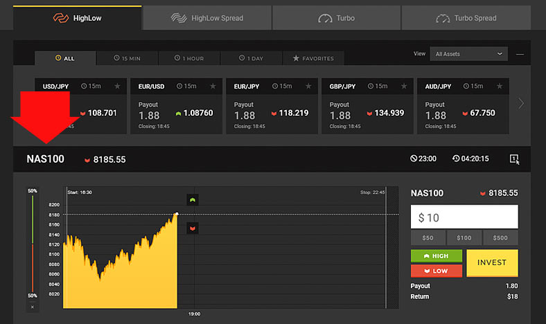buy nasdaq shares